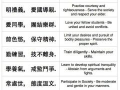 Reglas de conducta del Wing Chun