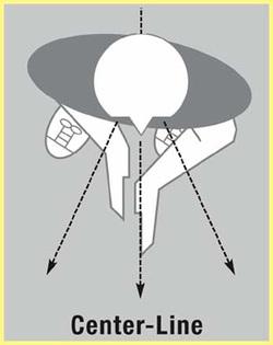 Los principios del Wing Tsun: artículo de Dynamic Wing Tsun Spain